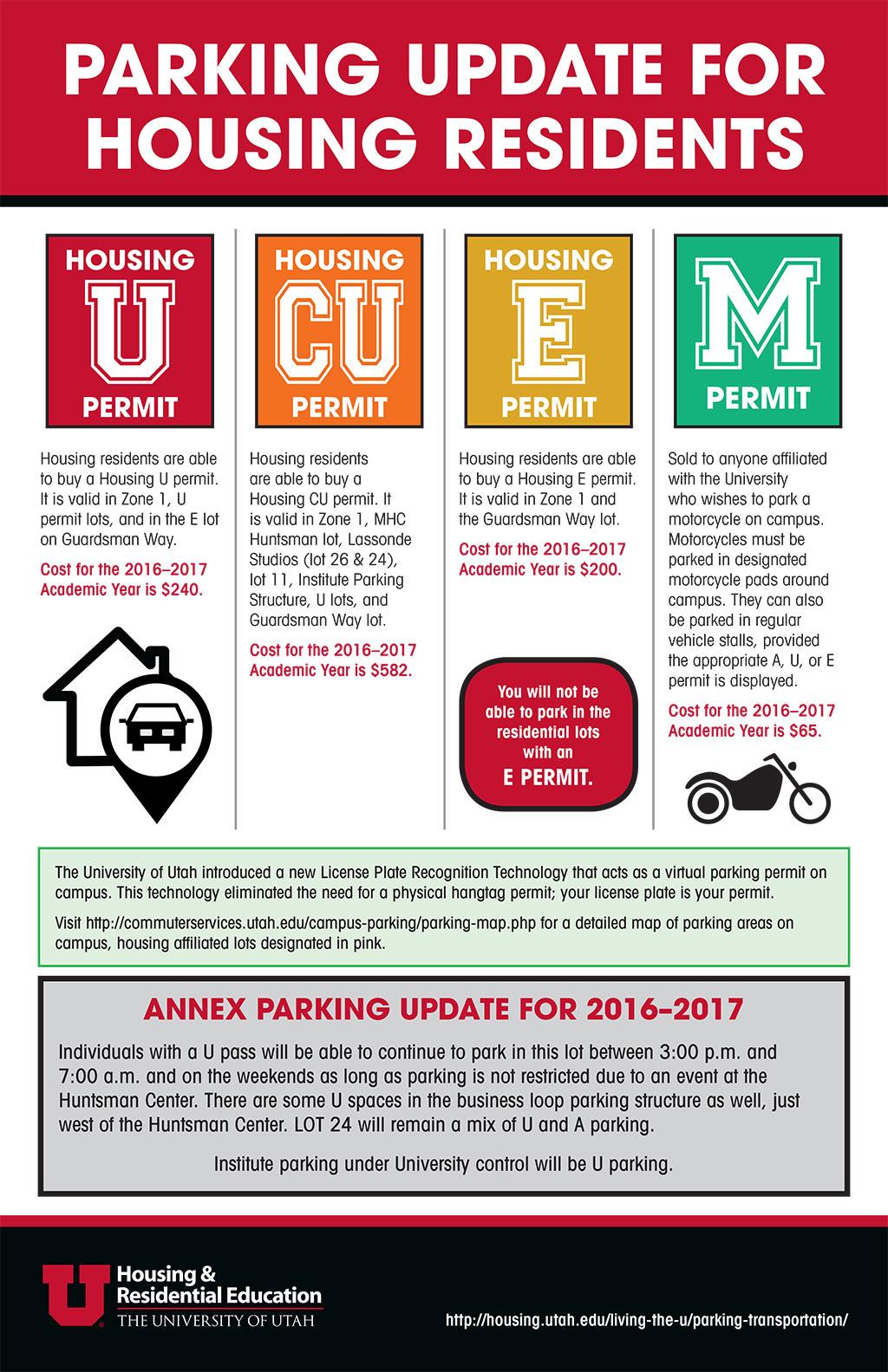 parking-update