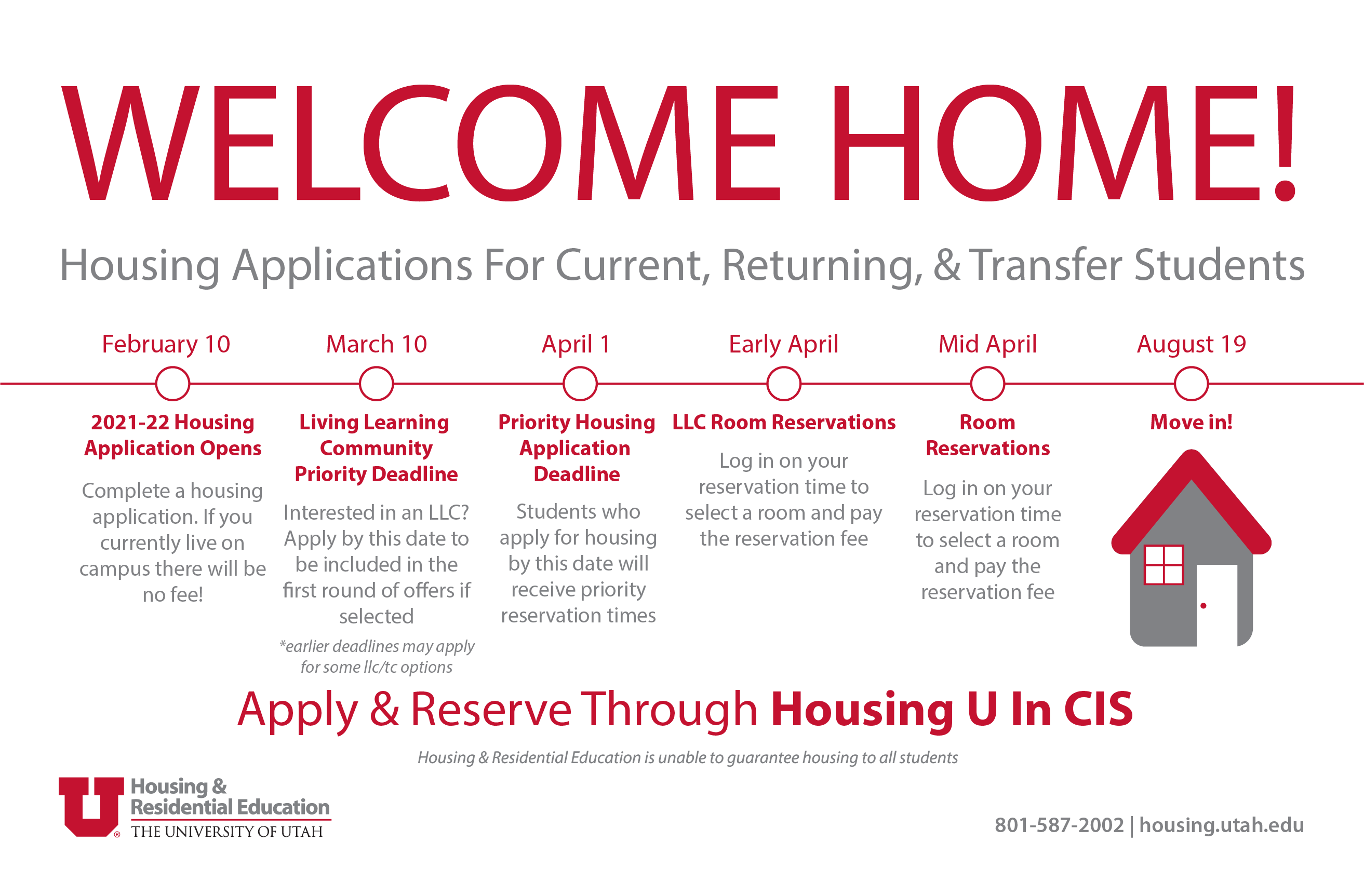 Housing Application Timeline