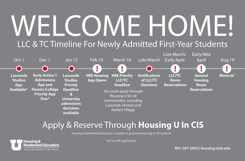 LLC Housing Timeline